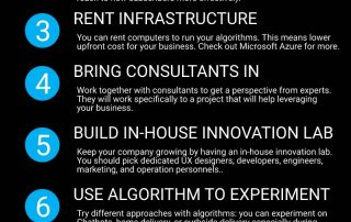 Steps-to-Leverage-Your-Business-with-Algorithms-designial-Algorithms-and-How-It-Will-Improve-Your-Business